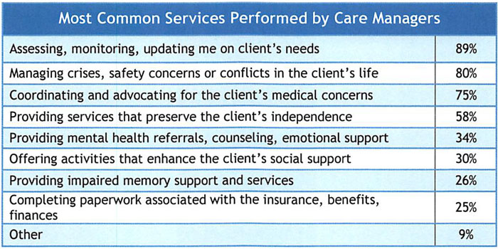 chart of care manager services